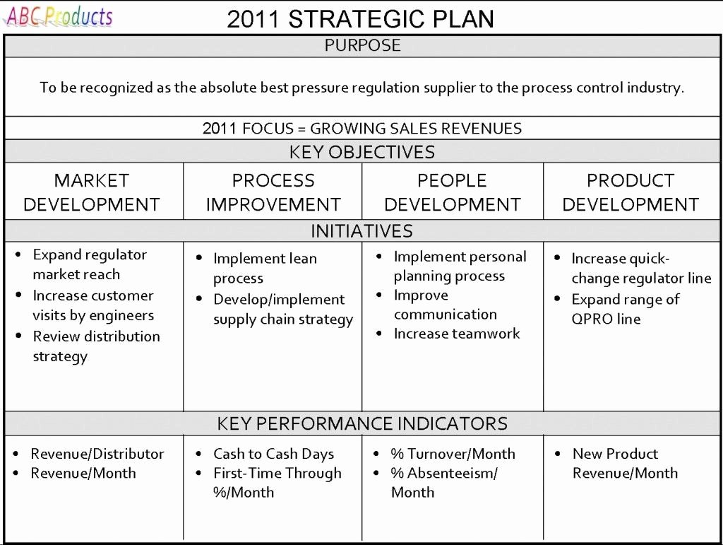 Strategic Planning Template Free New E Page Strategic Plan Strategic Planning for Your