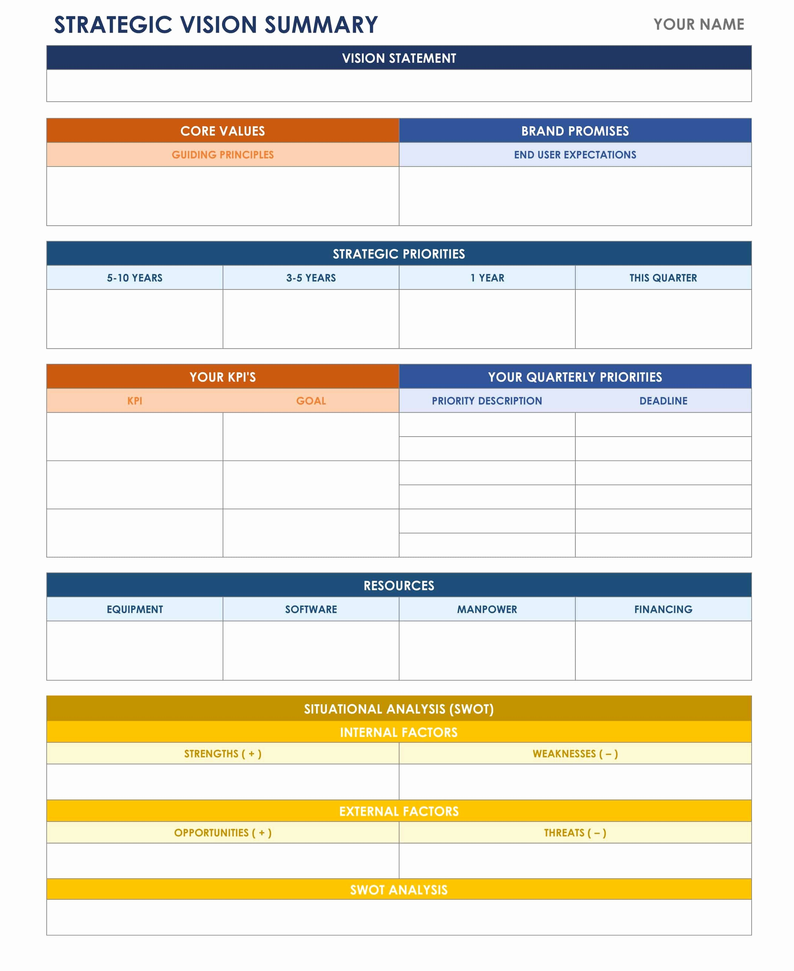 Strategic Planning Template Free Unique 9 Free Strategic Planning Templates Smartsheet