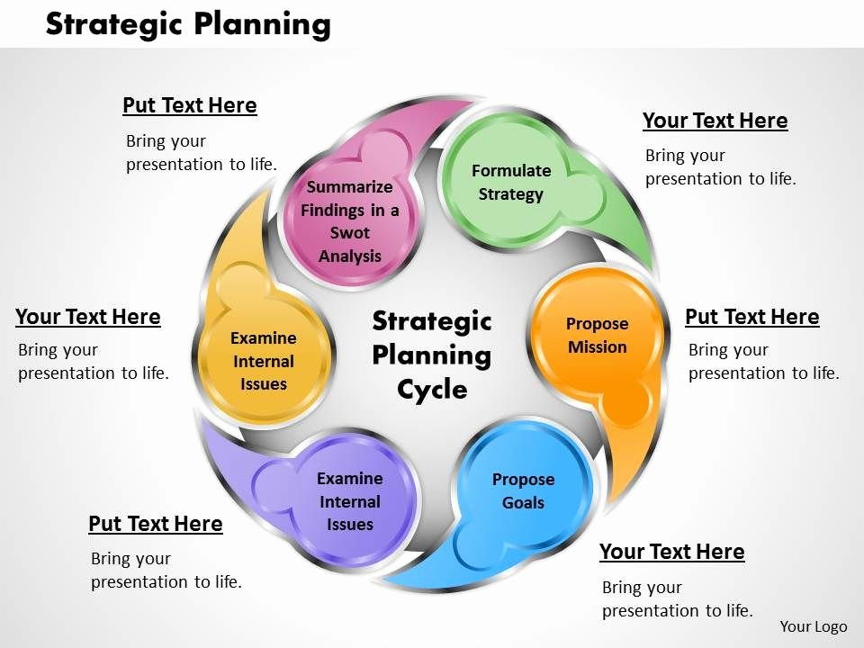 Strategic Planning Template Free Unique Strategic Planning Powerpoint Presentation Slide Template