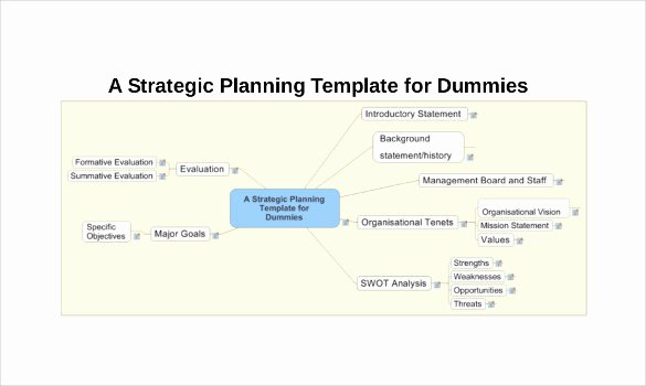 Strategic Planning Template Word Awesome Strategy Map Template – 12 Word Excel Pdf Ppt