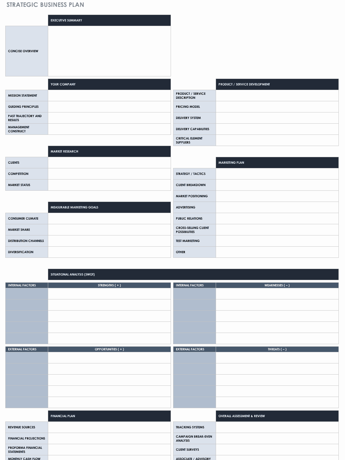Strategic Planning Template Word Inspirational Free Strategic Planning Templates