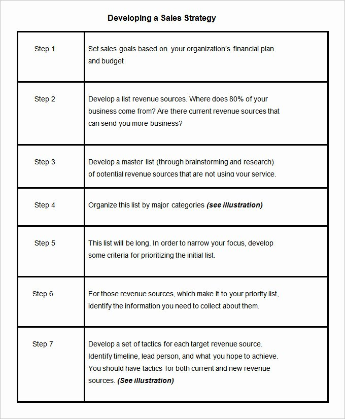 Strategic Planning Template Word Lovely 12 Sales Strategy Templates Doc Pdf