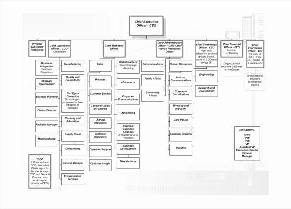 Strategic Planning Template Word Luxury 13 Strategy Templates Microsoft Word Free Download
