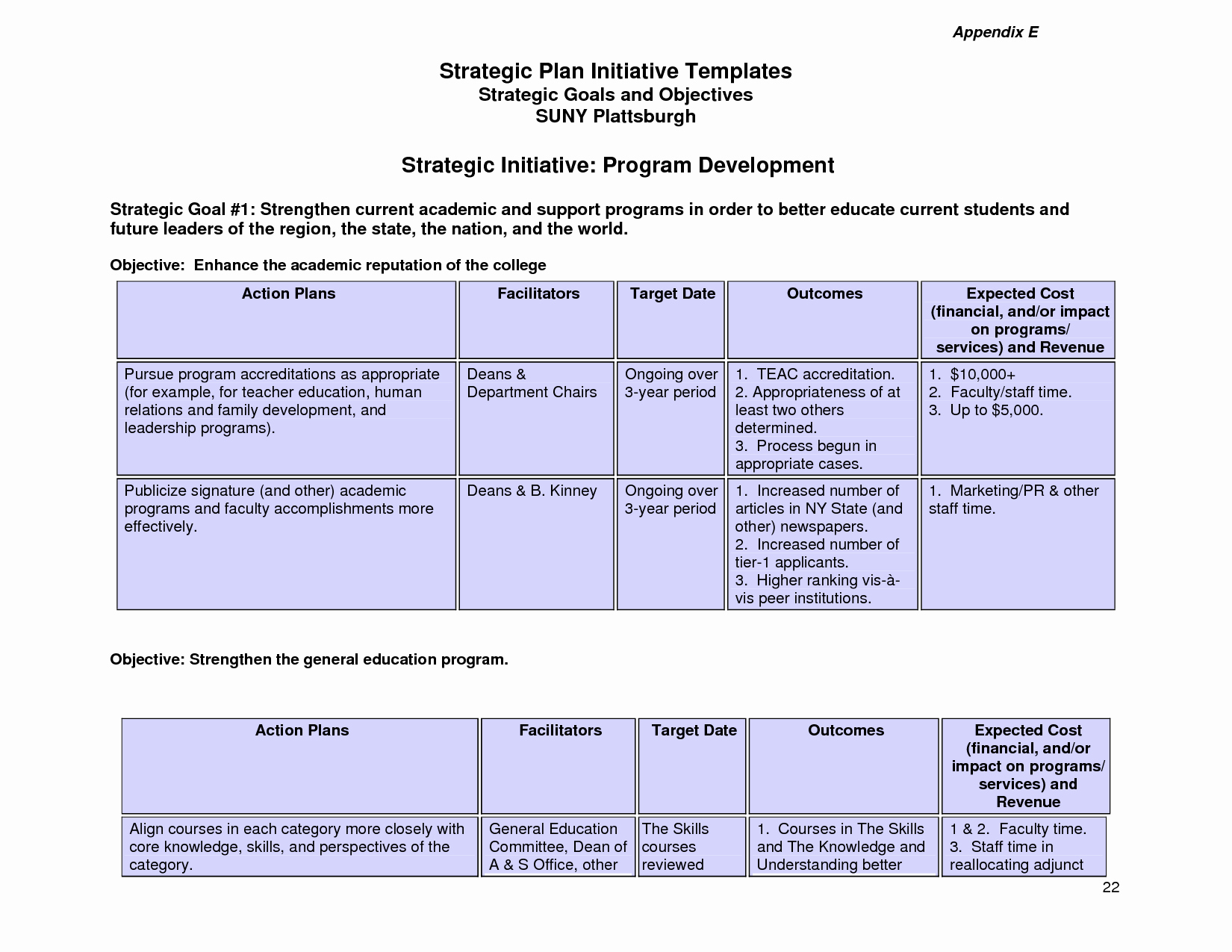 Strategic Planning Template Word Unique Best S Of Strategic Plan Template Microsoft Word