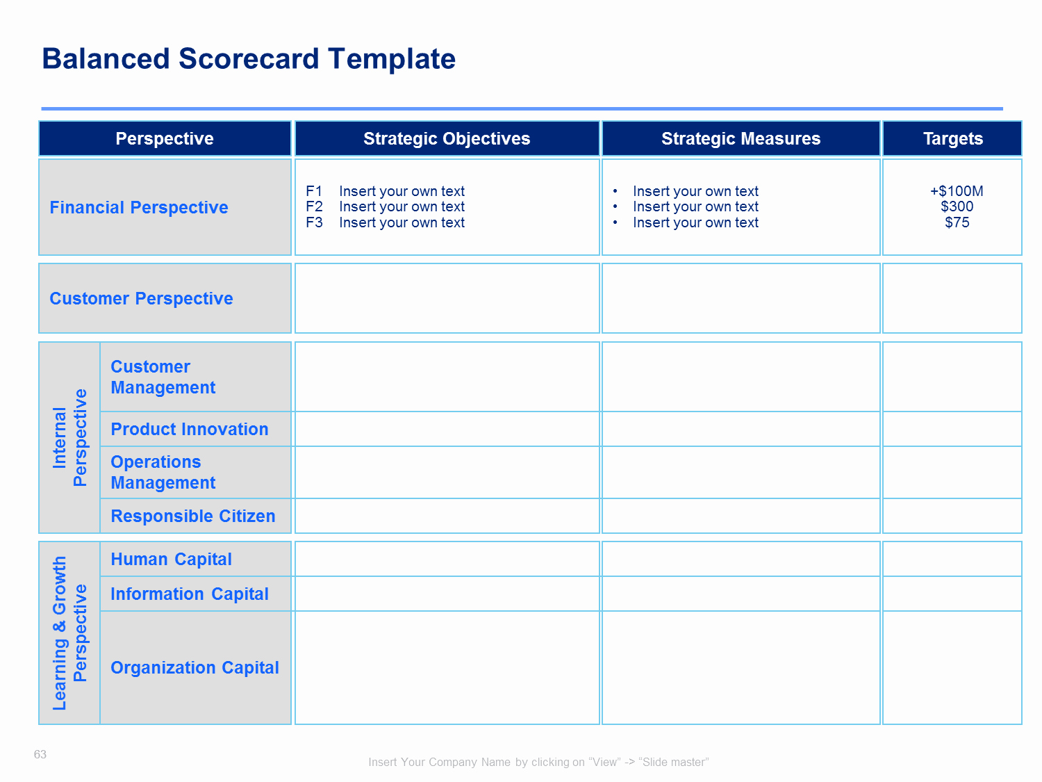 Strategic Planning Template Word Unique Strategic Plan Template Word