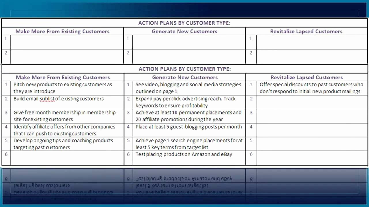 Strategic Sales Planning Template Awesome Strategic Plan Template