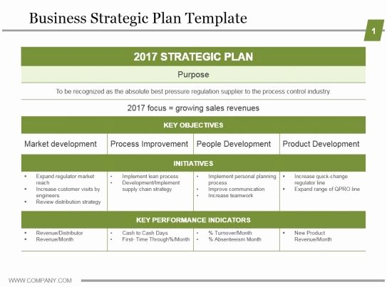 Strategic Sales Planning Template Inspirational Business Strategic Plan Template Powerpoint Guide