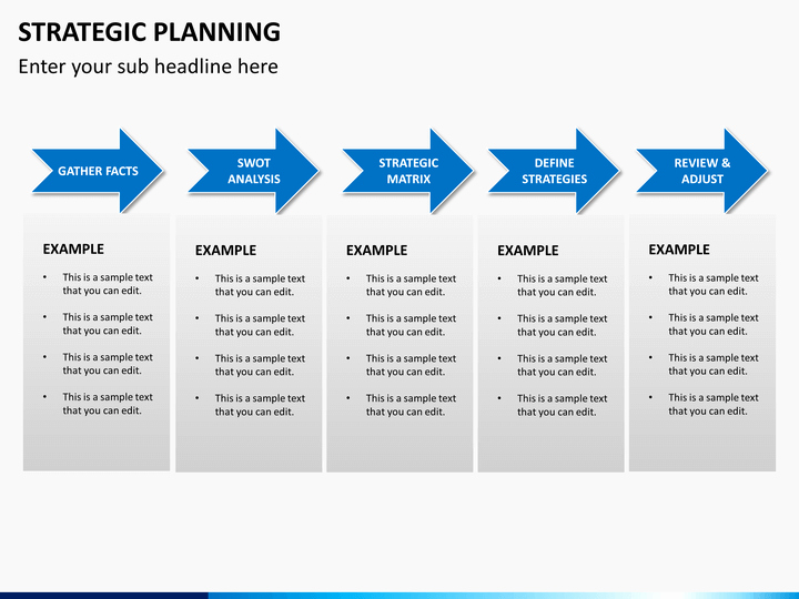 Strategic Sales Planning Template Inspirational Strategic Planning Powerpoint Template