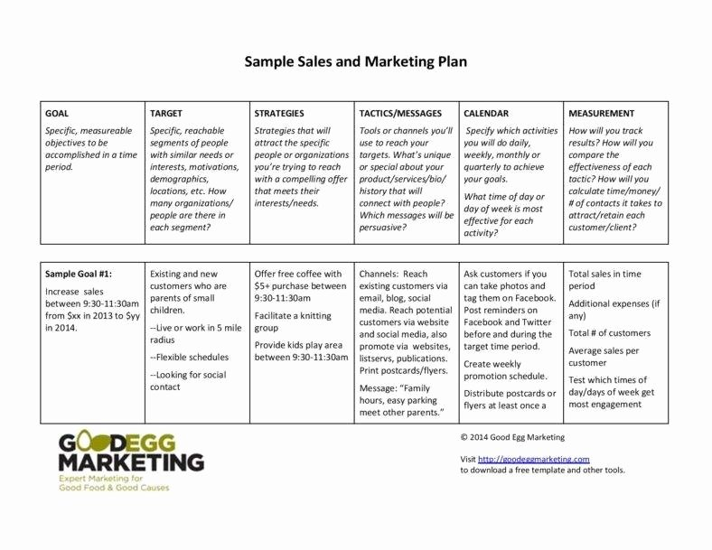 Strategic Sales Planning Template Luxury How Small Businesses Can Boost Marketing Process