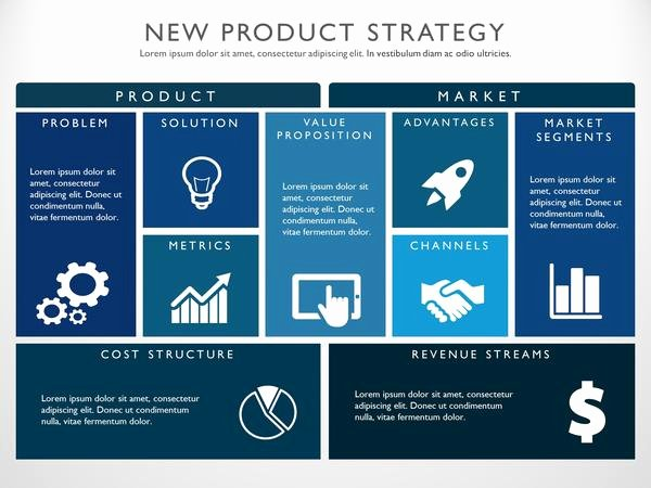 Strategic Sales Planning Template Luxury My Product Roadmap