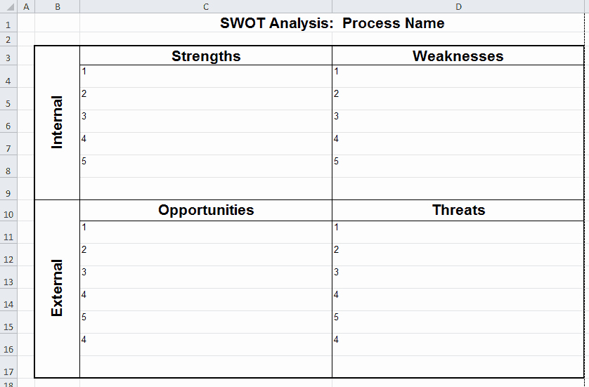 Swot Analysis Template Excel Beautiful 5 Swot Analysis Templates Excel Pdf formats