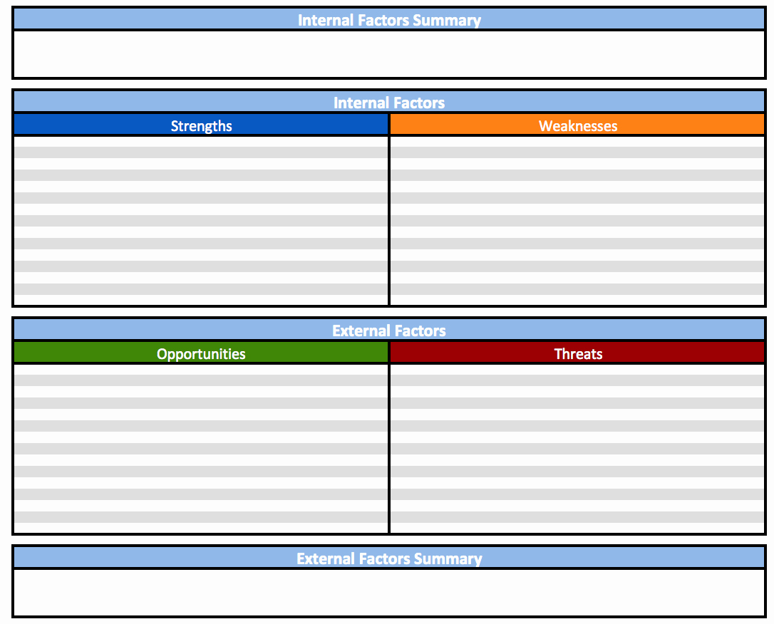 Swot Analysis Template Excel Elegant Free Swot Analysis Templates