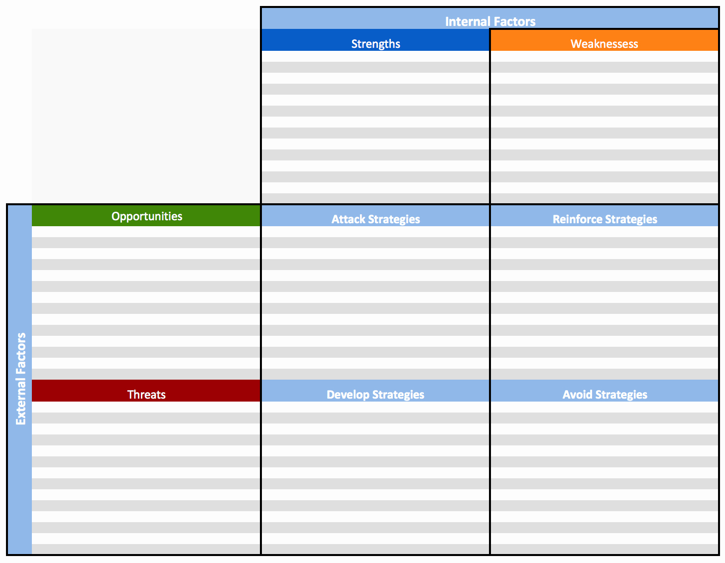 Swot Analysis Template Excel Fresh Free Swot Analysis Templates
