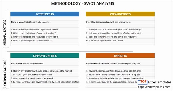 Swot Analysis Template Excel Lovely Swot Analysis Example Template Excel Spreadsheet