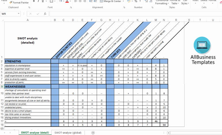 Swot Analysis Template Excel New L C Application form