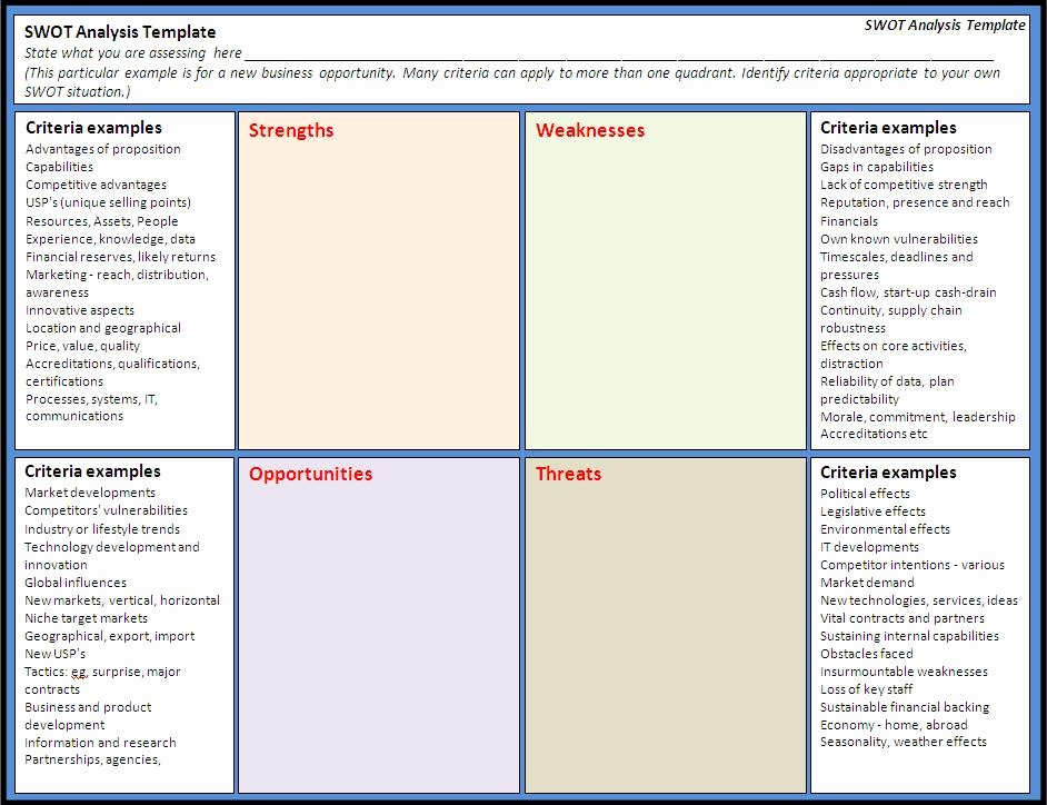 Swot Analysis Template Excel Unique 24 Swot Analysis Templates