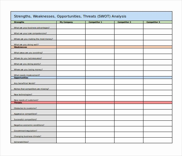 Swot Analysis Template Excel Unique 45 Swot Analysis Template Word Excel Pdf Ppt