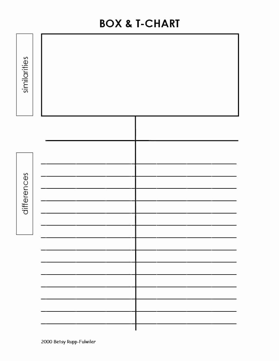 T Chart Template Word New T Chart Templates