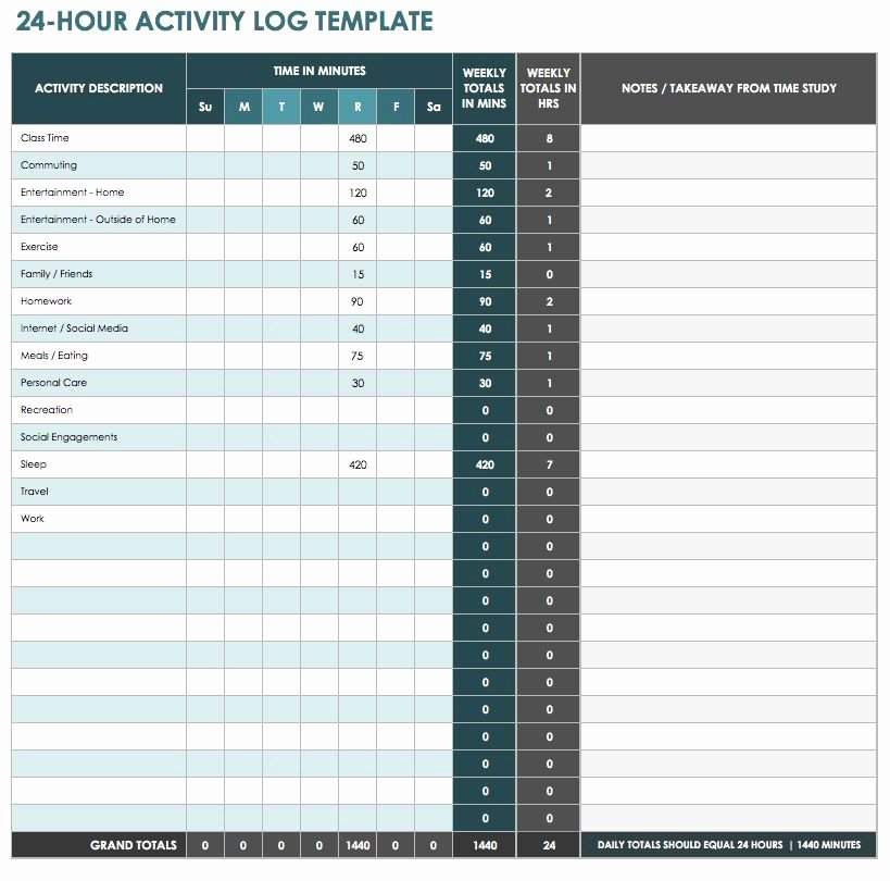 Time Study Template Excel Best Of 28 Free Time Management Worksheets