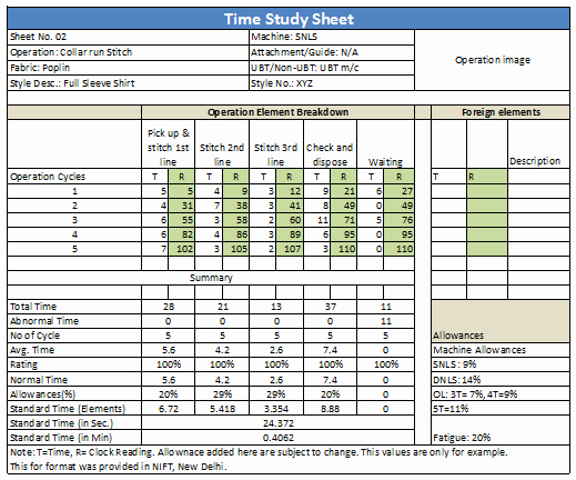 Time Study Template Excel Inspirational How to Do Time Study for Garment Operations