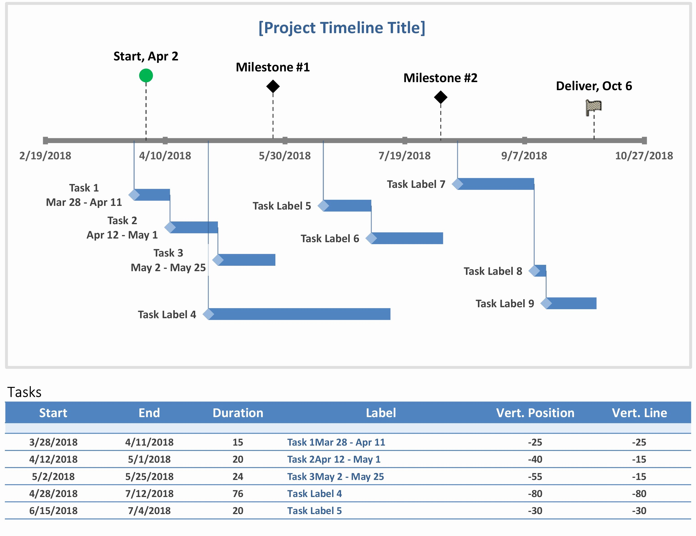 Timeline Template for Word Fresh Milestone and Task Project Timeline