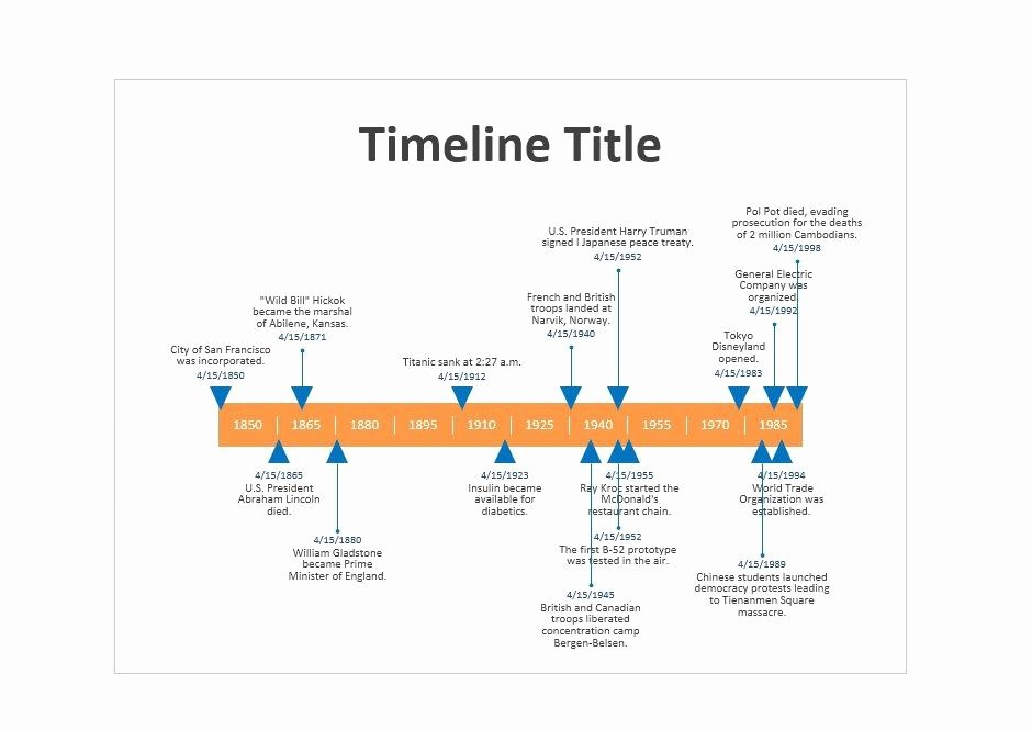 Timeline Template for Word Lovely 30 Timeline Templates Excel Power Point Word