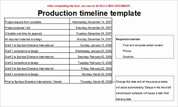 Timeline Templates for Mac Awesome Timeline Template 71 Free Word Excel Pdf Ppt Psd