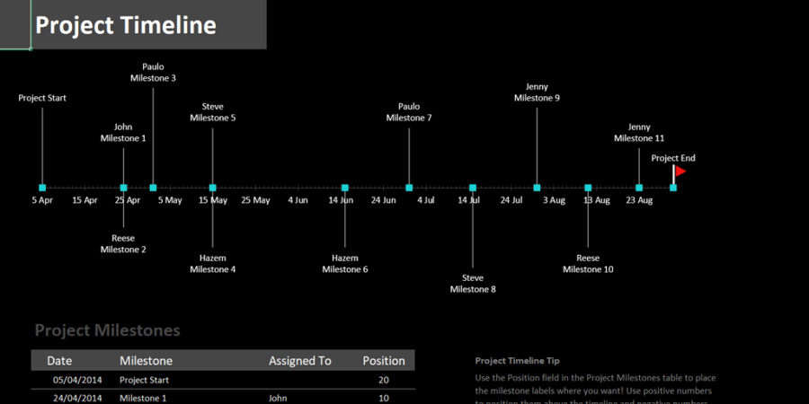 Timeline Templates for Mac Fresh Every Timeline Template You'll Ever Need the 18 Best