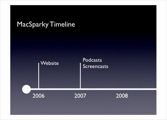 Timeline Templates for Mac New 6 Keynote Timeline Templates Website Wordpress Blog
