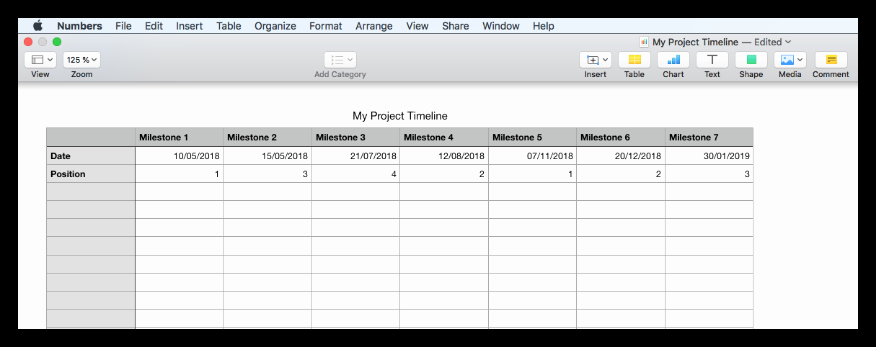 Timeline Templates for Mac New How to Make A Timeline In Numbers for Mac Free Template