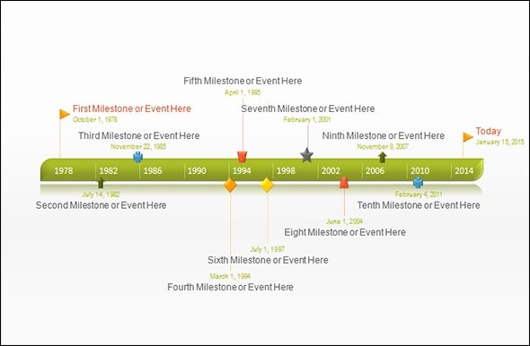 Timeline Templates for Mac New Sample Timeline Templates 14 Free Documents In Pdf