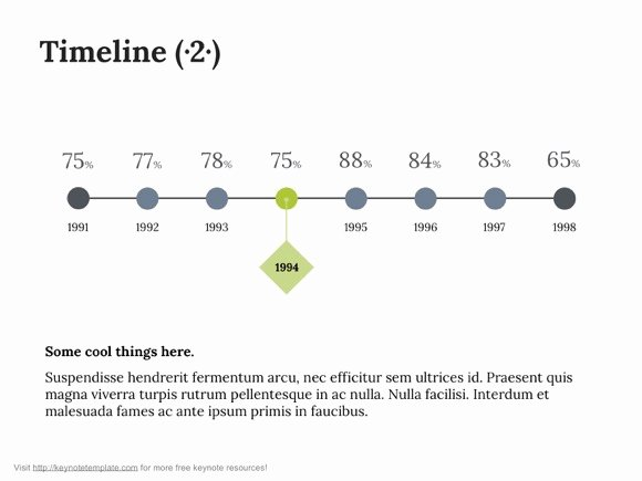 Timeline Templates for Mac Unique Free Apple Keynote Template Timeline On Behance