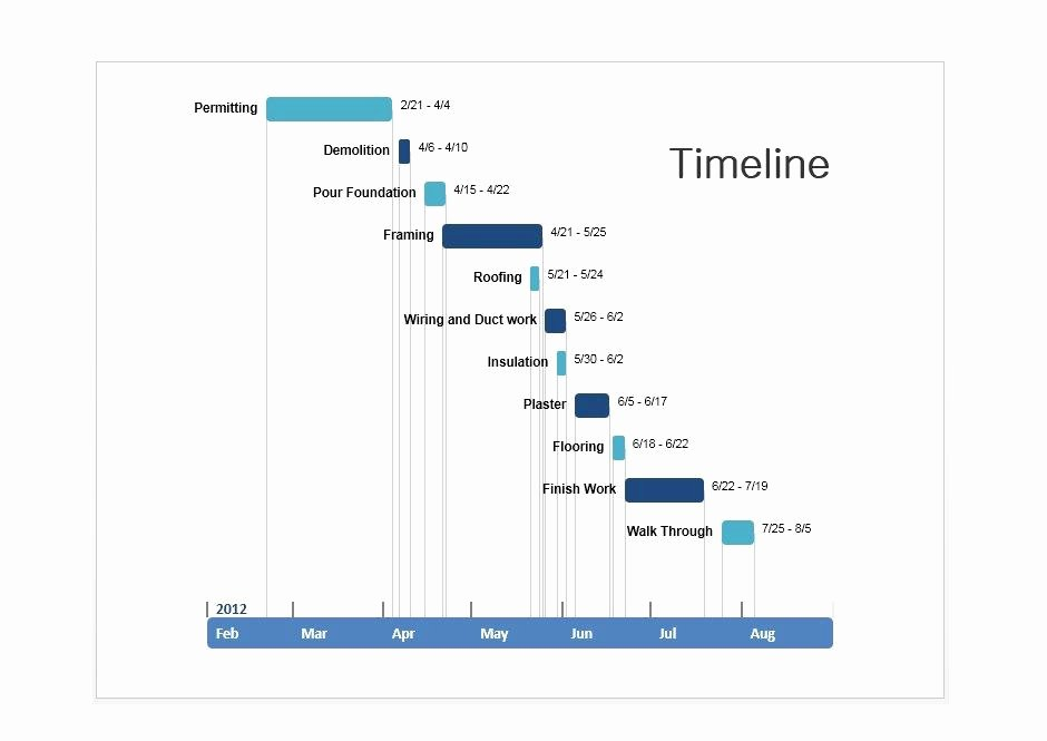 Timeline Templates for Word Beautiful 30 Timeline Templates Excel Power Point Word