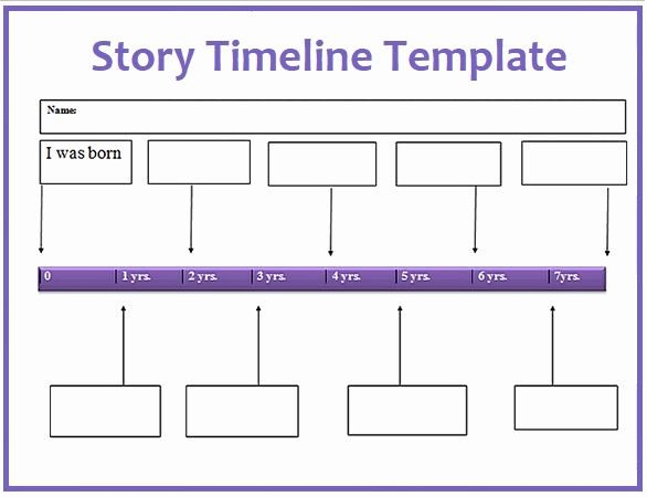 Timeline Templates for Word Best Of Story Timeline Template