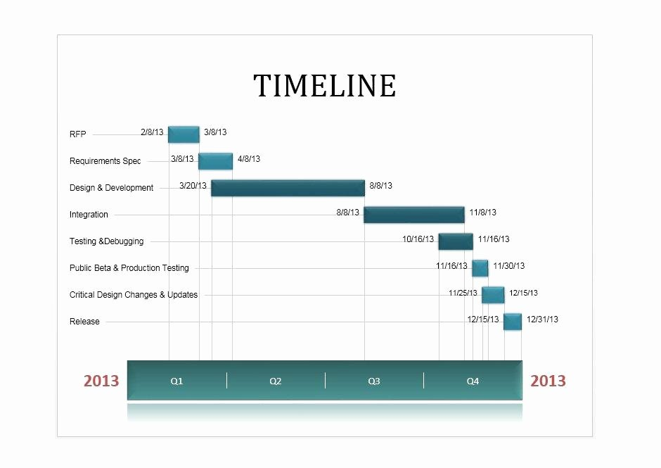 Timeline Templates for Word Luxury 33 Free Timeline Templates Excel Power Point Word
