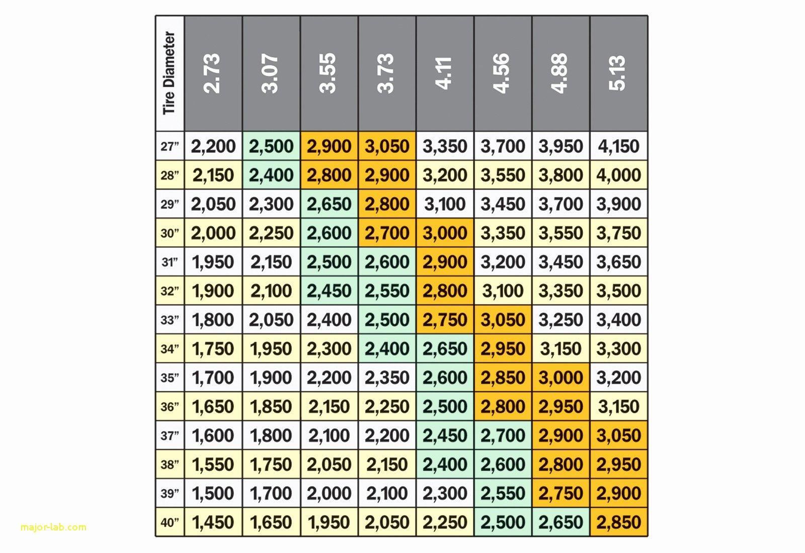 Tire Size Comparison Chart Template Inspirational Tire Size Parison Chart Template