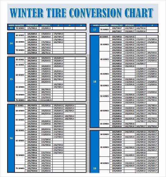 Tire Size Comparison Chart Template Inspirational Tyre Size Parison Table
