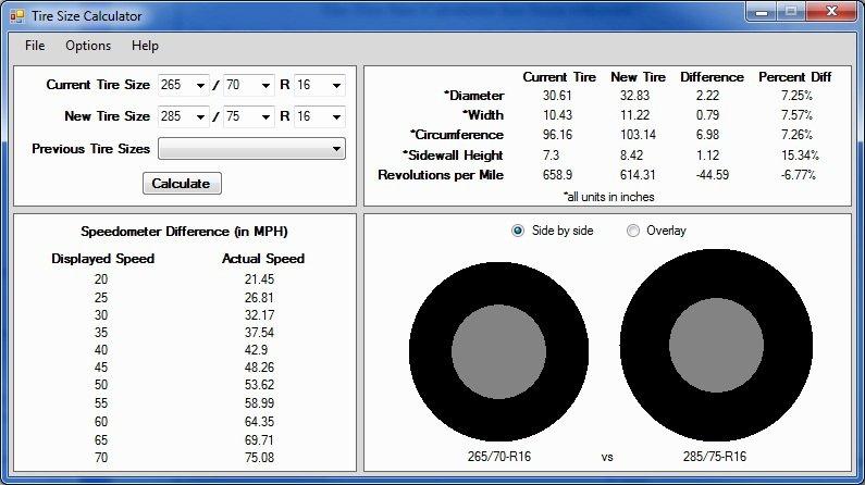 Tire Size Comparison Chart Template Lovely Tire Size Chart Parison Miata – Periodic & Diagrams Science