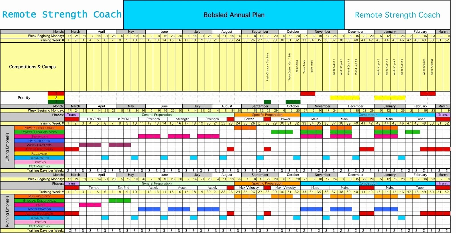 Training Plan Template Excel Fresh 6 Amazing Employee Training Matrix Template Excel