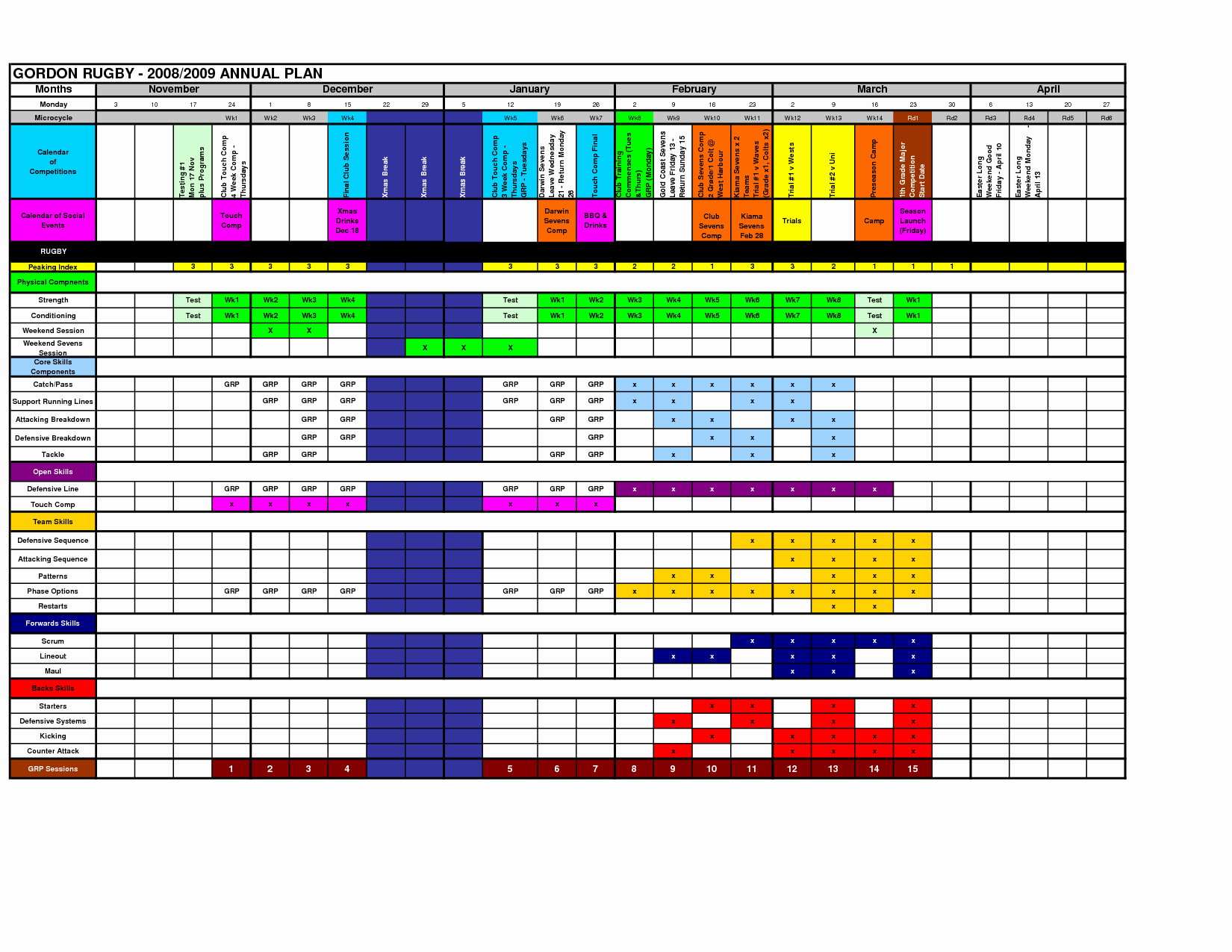 Training Plan Template Excel New Annual Training Plan Template Excel – Printable Schedule