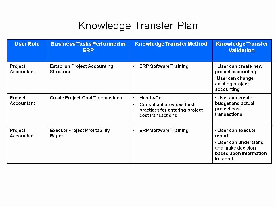 Transition Management Plan Template Beautiful Customers – Insist On An Erp Knowledge Transfer Plan