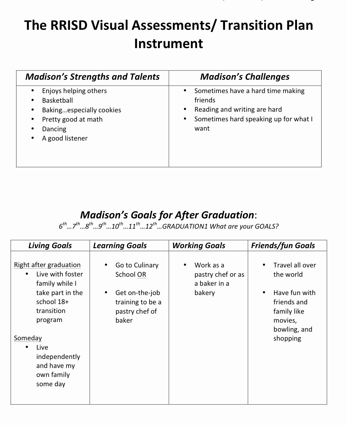 Transition Management Plan Template Beautiful Transition Planning for Students In Foster Care