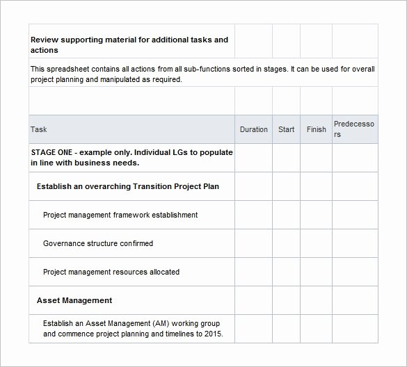 Transition Management Plan Template Unique 12 Transition Plan Templates Free Sample Example