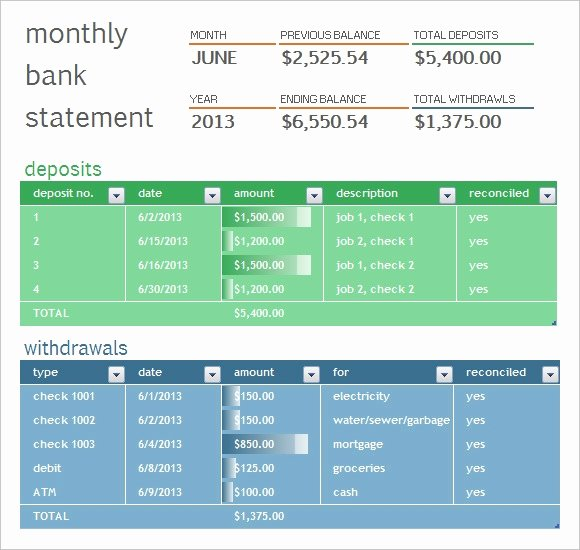 Us Bank Statement Template New Free 9 Bank Statement Templates In Free Samples Examples