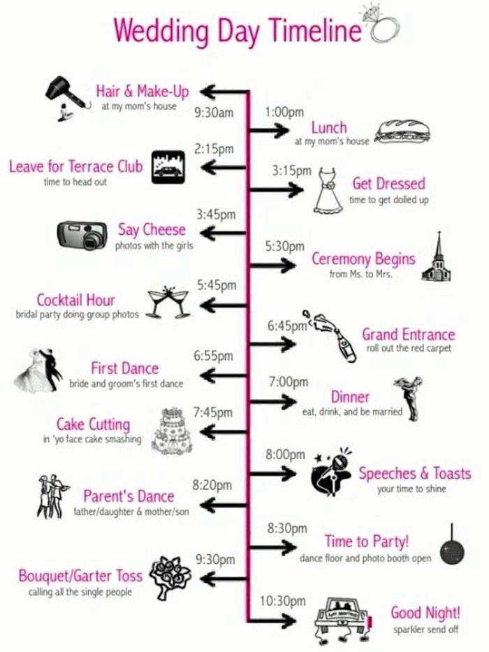 Wedding Reception Timeline Template Beautiful Wedding Reception Timeline Planning Guide
