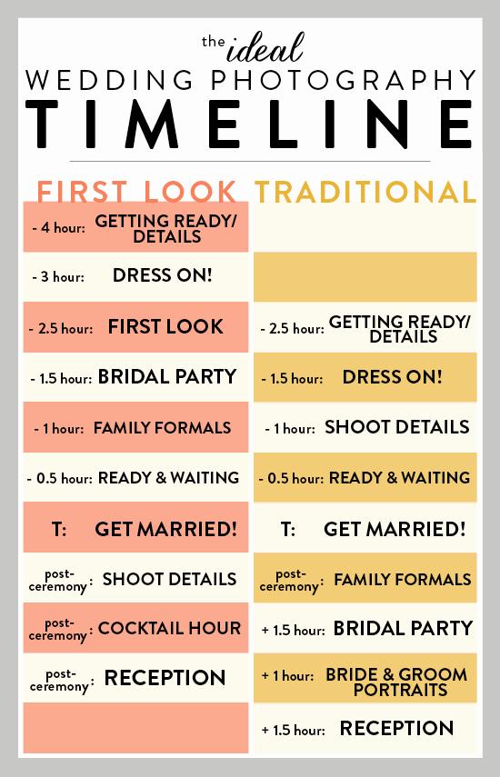 Wedding Reception Timeline Template Elegant Ideal Wedding Timeline