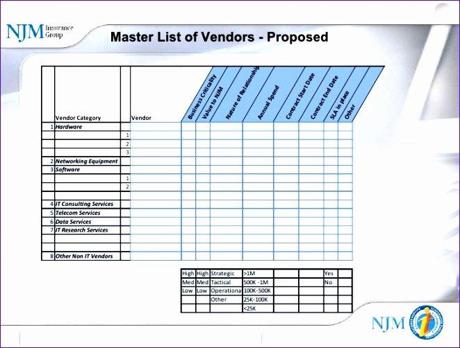 Wedding Vendors List Template Elegant 10 Free Excel Inventory Management Template
