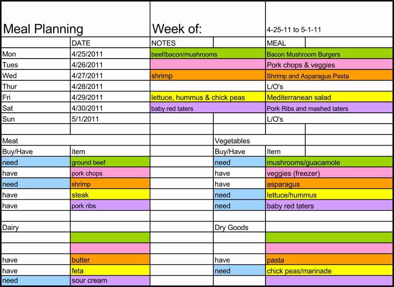 Weekly Meal Planner Template Excel Fresh 25 Free Weekly Daily Meal Plan Templates for Excel and Word