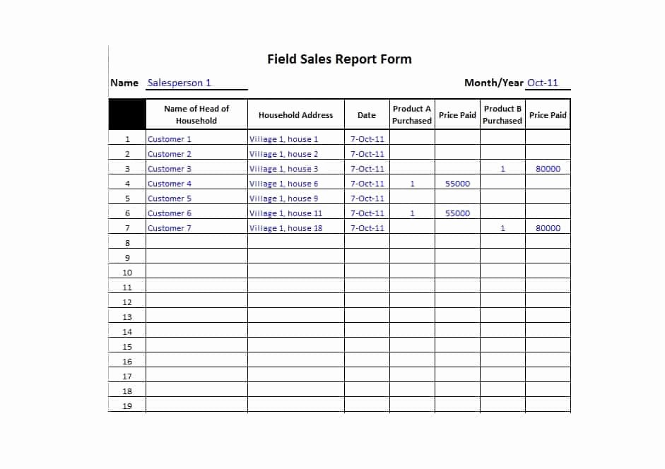 Weekly Sales Reports Templates Fresh 45 Sales Report Templates [daily Weekly Monthly Salesman