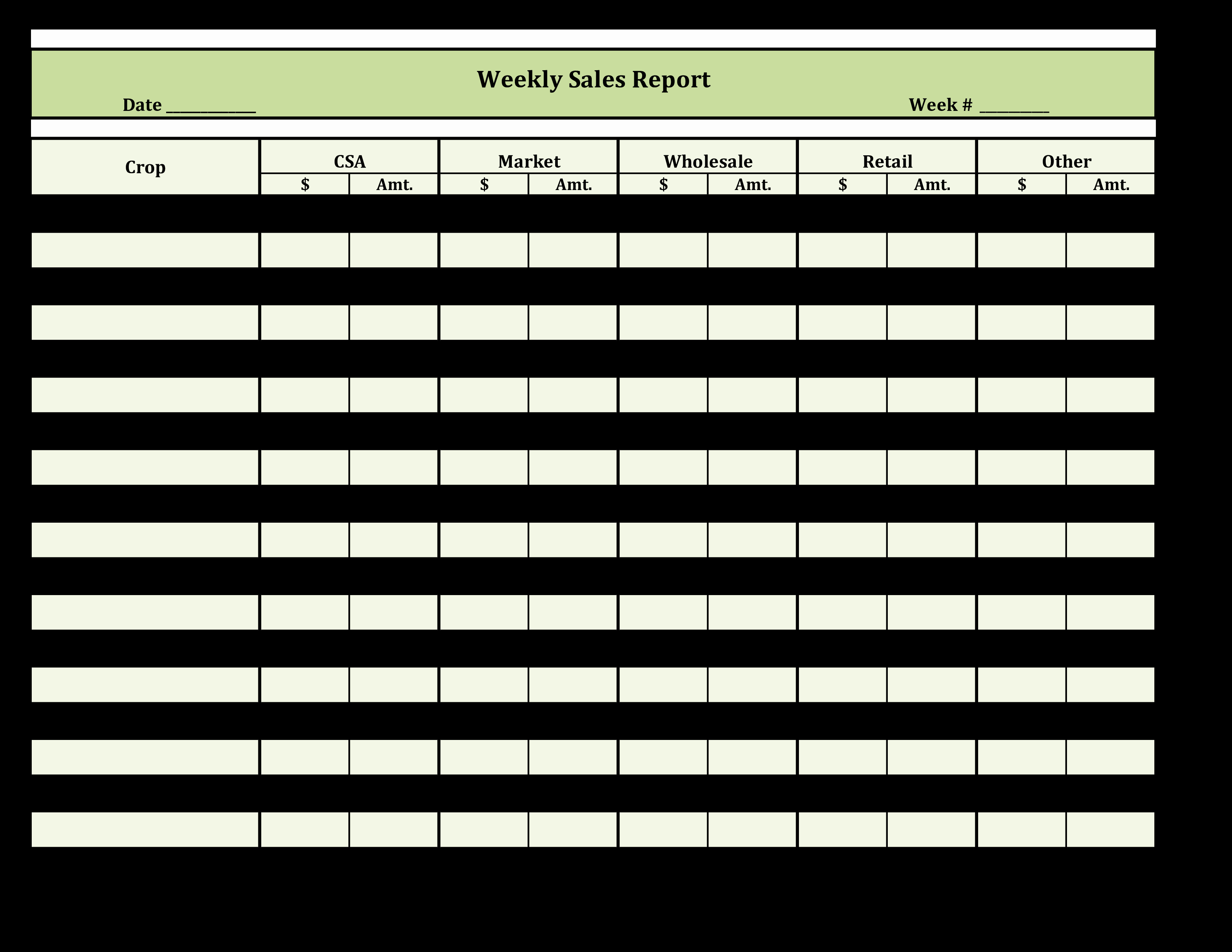 Weekly Sales Reports Templates Inspirational Weekly Retail Sales Report